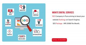 SEO Package in India