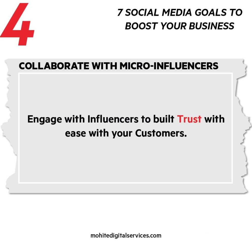 Collaborate with Micro Influencers
